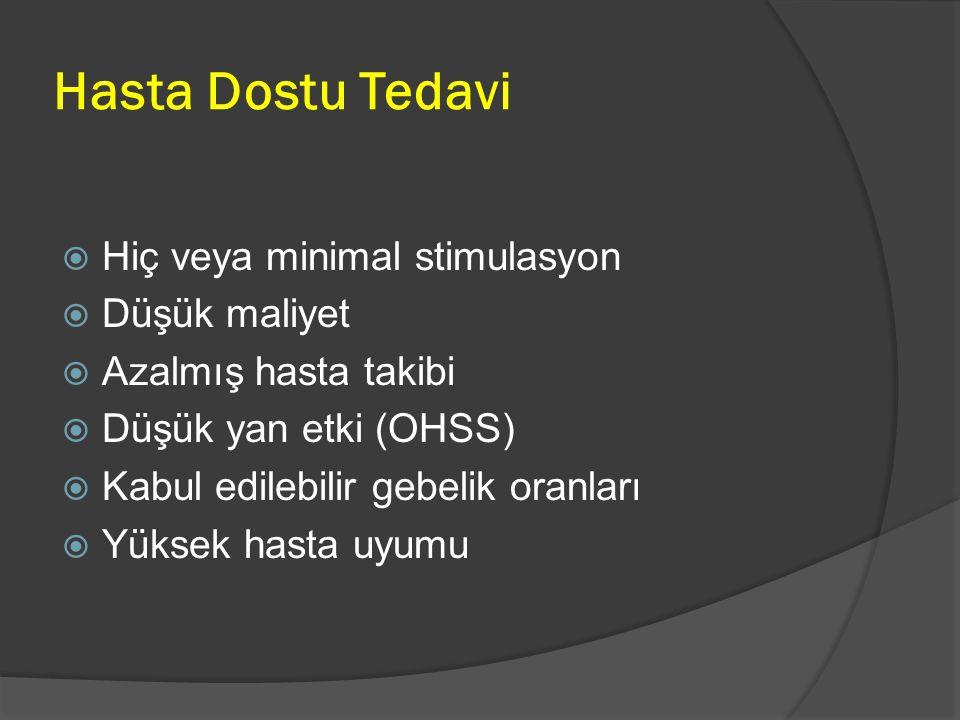 Hasta Dostu Tedavi  Hiç veya minimal stimulasyon  Düşük maliyet  Azalmış hasta takibi  Düşük yan etki (OHSS)  Kabul edilebilir gebelik oranları 
