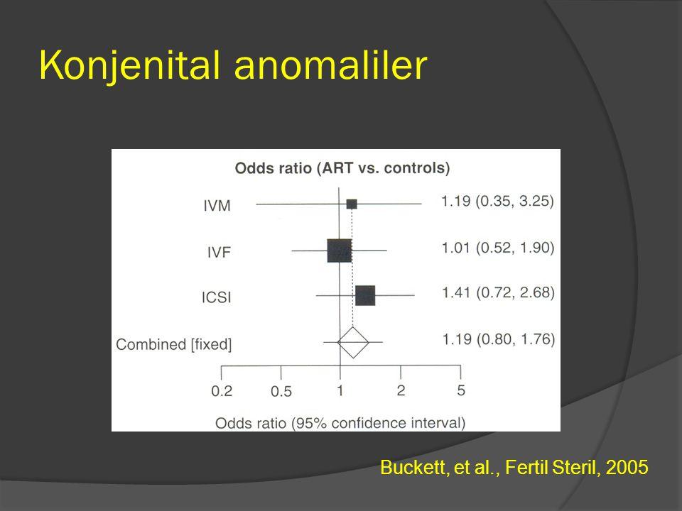 Konjenital anomaliler Buckett, et al., Fertil Steril, 2005