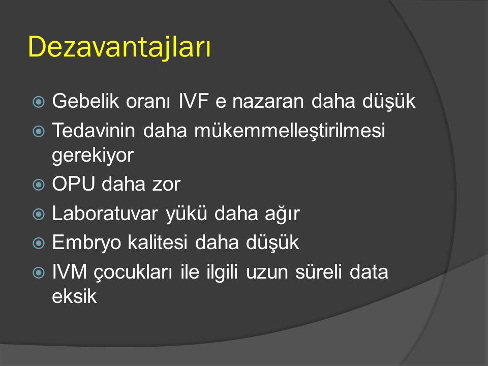 IVM sonrası major konjenital anomaliler