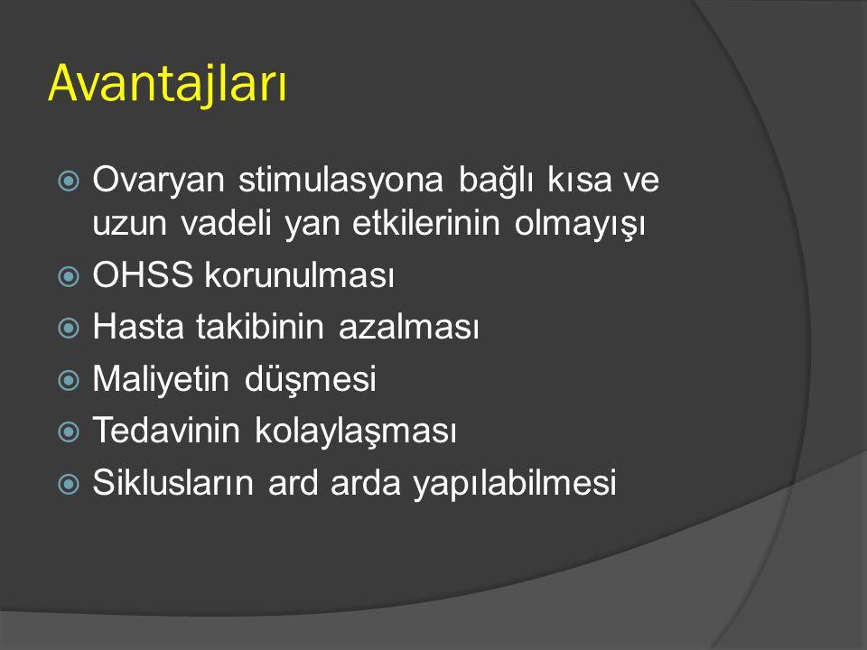 Avantajları  Ovaryan stimulasyona bağlı kısa ve uzun vadeli yan etkilerinin olmayışı  OHSS korunulması  Hasta takibinin azalması  Maliyetin düşmes