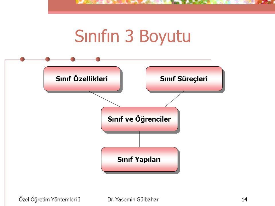 Özel Öğretim Yöntemleri IDr. Yasemin Gülbahar13 3 Farklı Amaç Yapısı