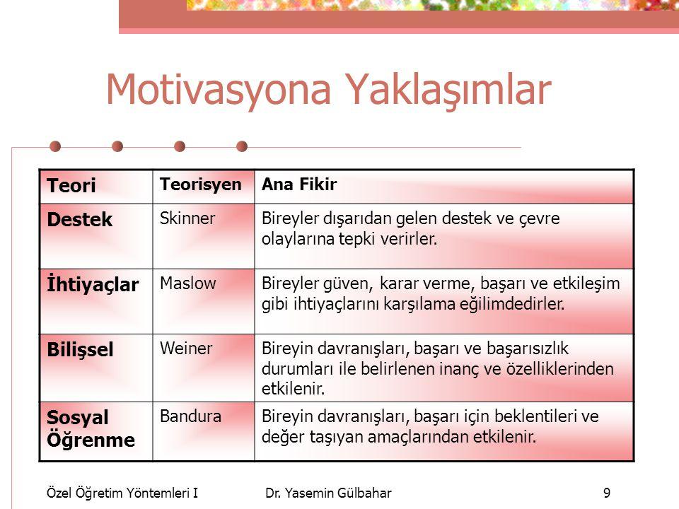 Özel Öğretim Yöntemleri IDr. Yasemin Gülbahar8 İhtiyaçlar Teorisi (Maslow)