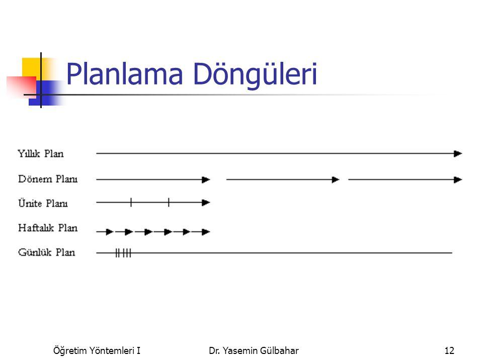 Öğretim Yöntemleri IDr. Yasemin Gülbahar12 Planlama Döngüleri