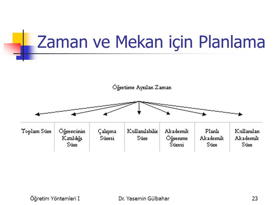 Öğretim Yöntemleri IDr. Yasemin Gülbahar23 Zaman ve Mekan için Planlama