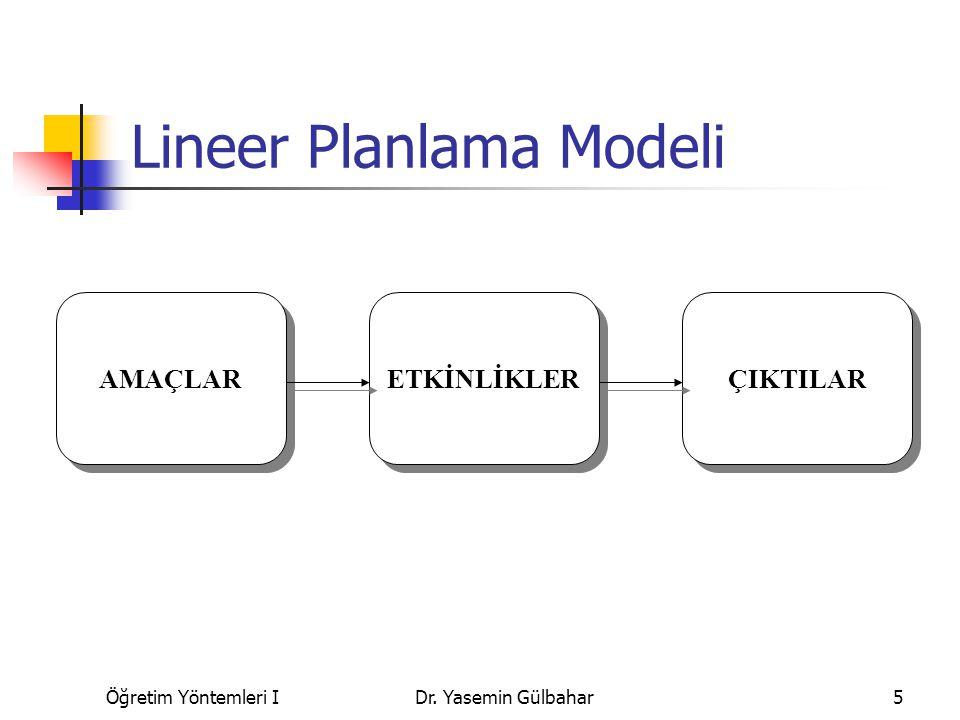 Öğretim Yöntemleri IDr. Yasemin Gülbahar5 Lineer Planlama Modeli ÇIKTILAR ETKİNLİKLER AMAÇLAR
