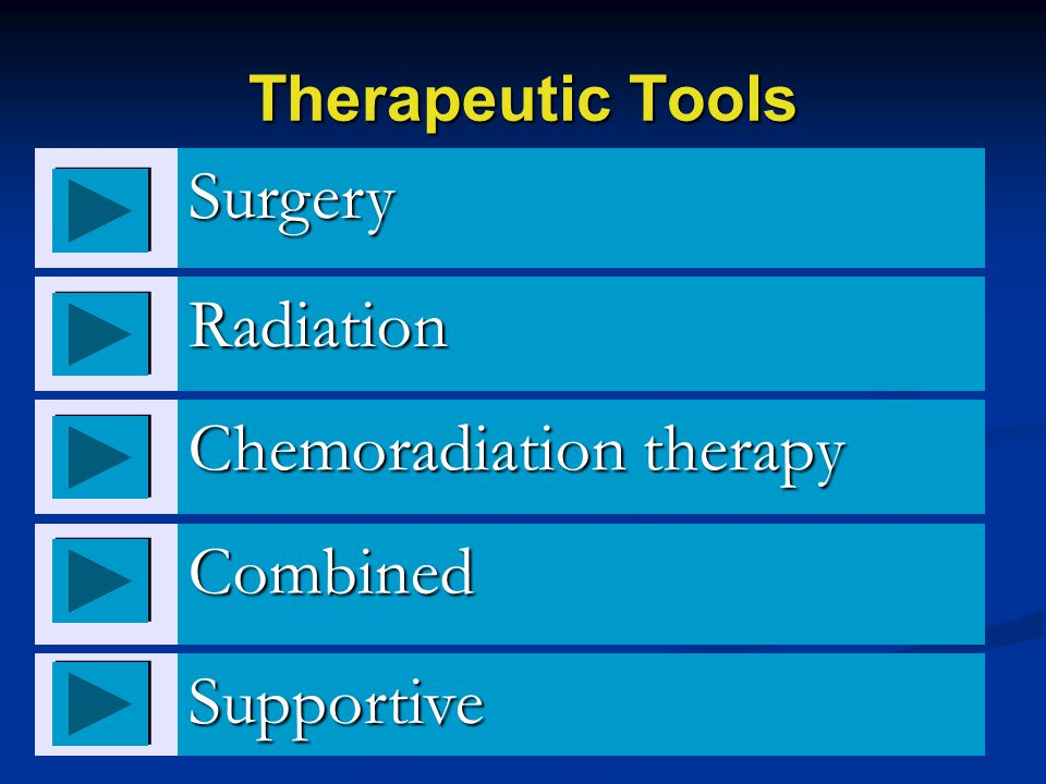 Therapeutic Tools Combined Radiation Surgery Chemoradiation therapy Supportive