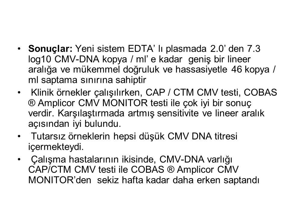 Sonuçlar: Yeni sistem EDTA' lı plasmada 2.0' den 7.3 log10 CMV-DNA kopya / ml' e kadar geniş bir lineer aralığa ve mükemmel doğruluk ve hassasiyetle 46 kopya / ml saptama sınırına sahiptir Klinik örnekler çalışılırken, CAP / CTM CMV testi, COBAS ® Amplicor CMV MONITOR testi ile çok iyi bir sonuç verdir.
