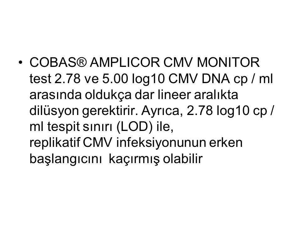 COBAS® AMPLICOR CMV MONITOR test 2.78 ve 5.00 log10 CMV DNA cp / ml arasında oldukça dar lineer aralıkta dilüsyon gerektirir.
