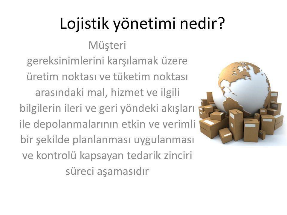 Lojistik yönetimi nedir.