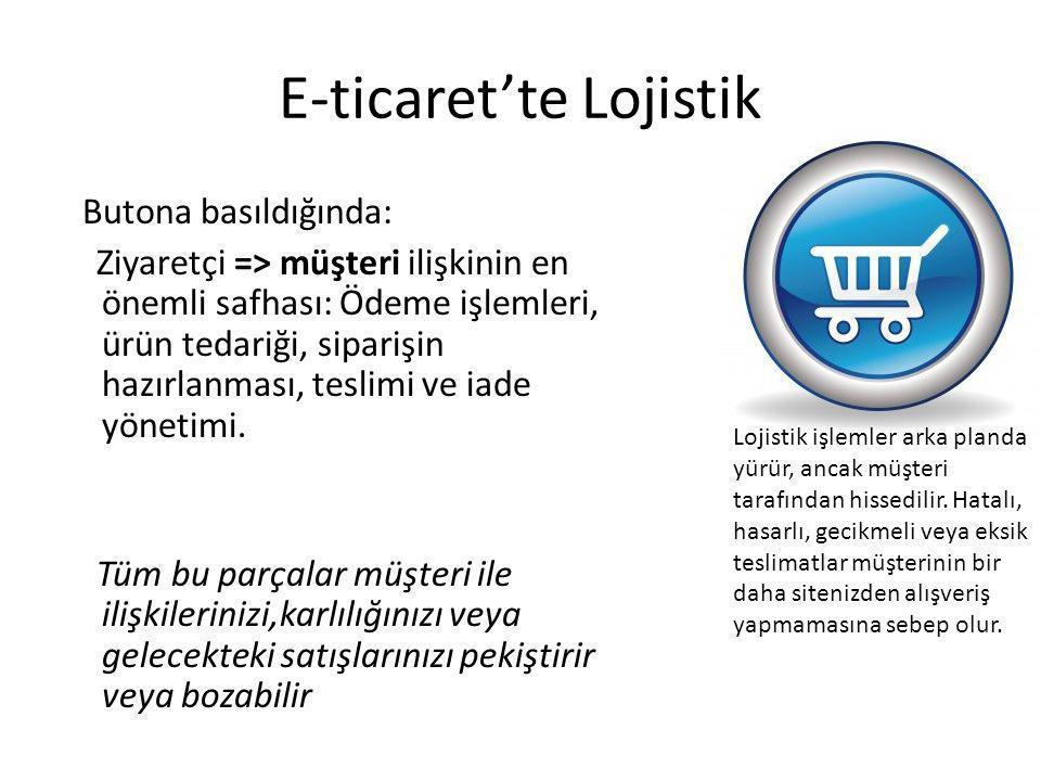 E-ticaret'te Lojistik Butona basıldığında: Ziyaretçi => müşteri ilişkinin en önemli safhası: Ödeme işlemleri, ürün tedariği, siparişin hazırlanması, teslimi ve iade yönetimi.
