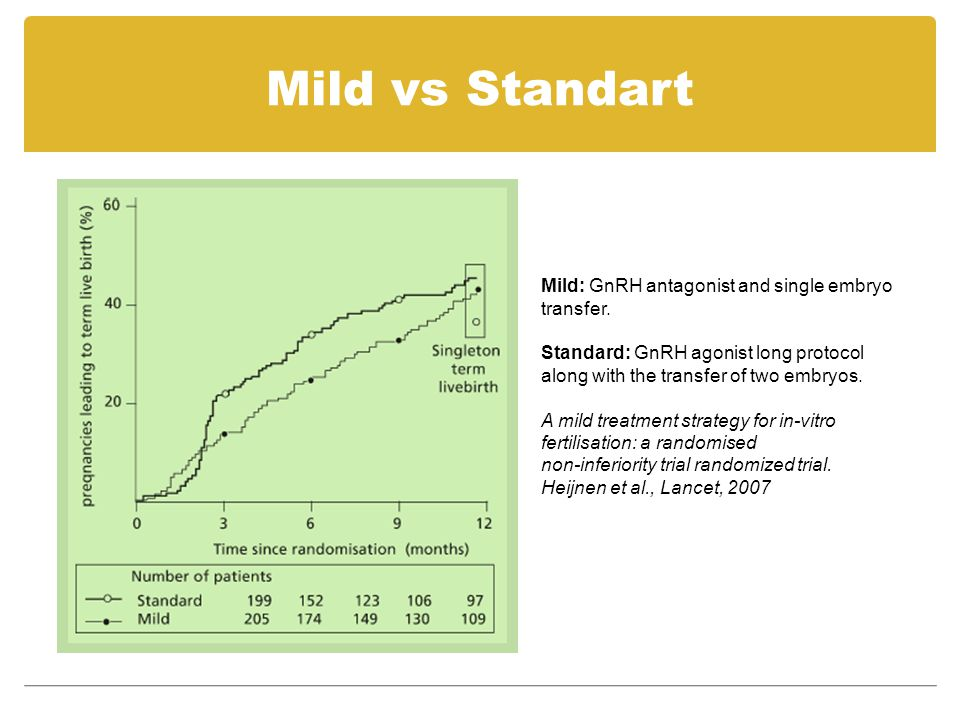 Mild vs Standart Mild: GnRH antagonist and single embryo transfer. Standard: GnRH agonist long protocol along with the transfer of two embryos. A mild