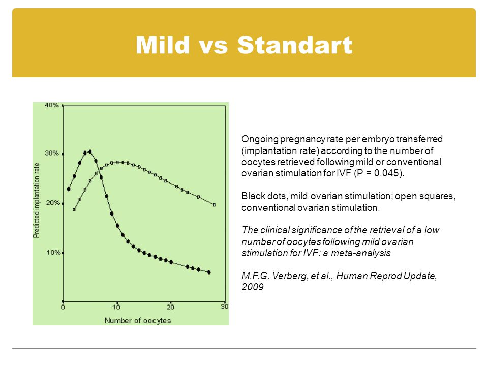Mild vs Standart Ongoing pregnancy rate per embryo transferred (implantation rate) according to the number of oocytes retrieved following mild or conv