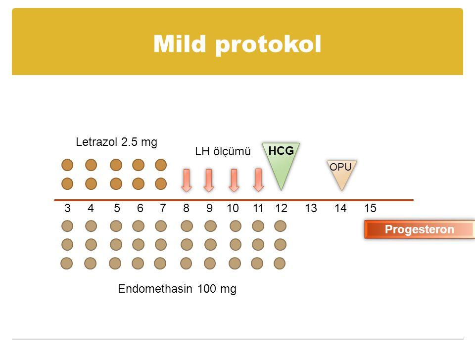 Mild protokol 3 4 5 6 7 8 9 10 11 12 13 14 15 HCG OPU LH ölçümü Letrazol 2.5 mg Endomethasin 100 mg Progesteron