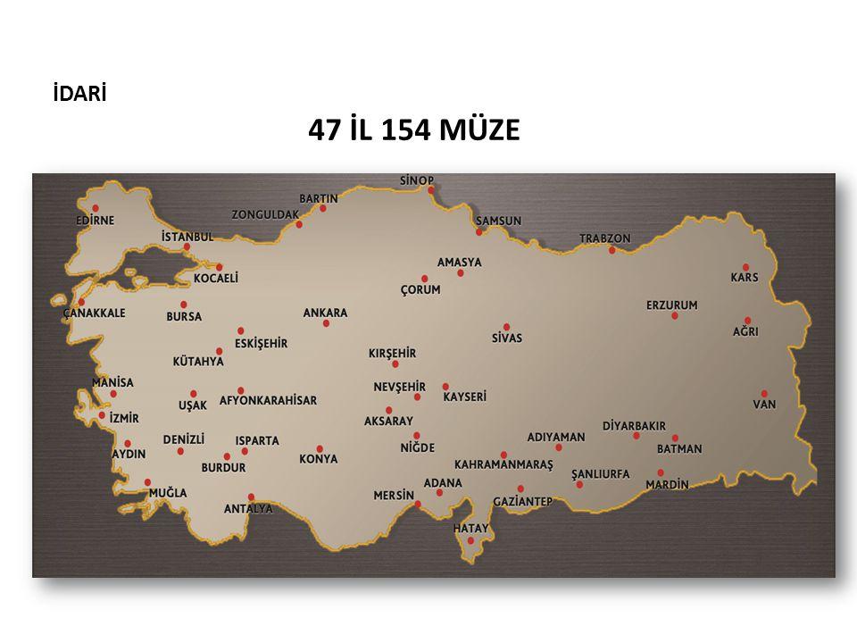 İDARİ 47 İL 154 MÜZE