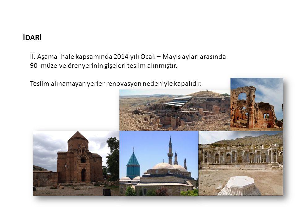 İDARİ II. Aşama İhale kapsamında 2014 yılı Ocak – Mayıs ayları arasında 90 müze ve örenyerinin gişeleri teslim alınmıştır. Teslim alınamayan yerler re