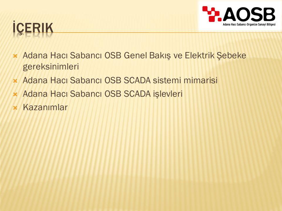  Adana Hacı Sabancı OSB Genel Bakış ve Elektrik Şebeke gereksinimleri  Adana Hacı Sabancı OSB SCADA sistemi mimarisi  Adana Hacı Sabancı OSB SCADA