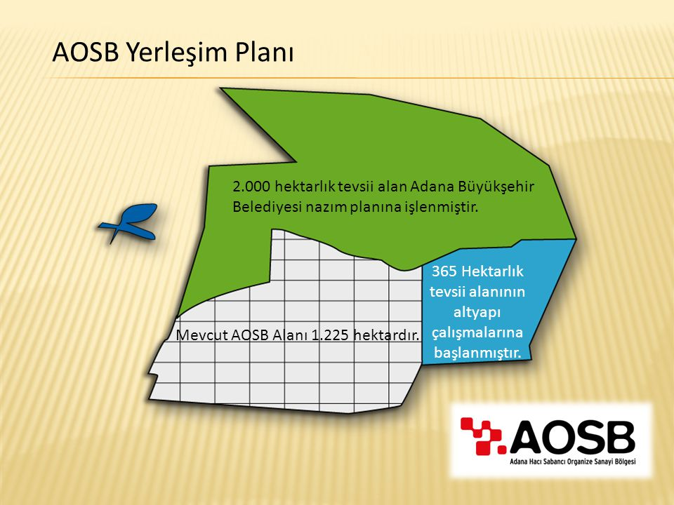 2.000 hektarlık tevsii alan Adana Büyükşehir Belediyesi nazım planına işlenmiştir. Mevcut AOSB Alanı 1.225 hektardır. 365 Hektarlık tevsii alanının al