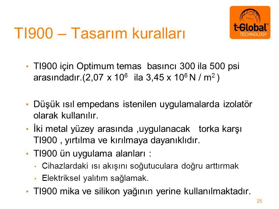 25 TI900 – Tasarım kuralları TI900 için Optimum temas basıncı 300 ila 500 psi arasındadır.(2,07 x 10 6 ila 3,45 x 10 6 N / m 2 ) Düşük ısıl empedans istenilen uygulamalarda izolatör olarak kullanılır.