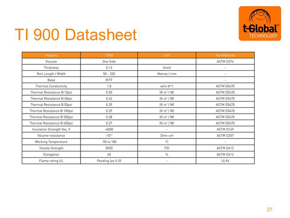 TI 900 Datasheet 27