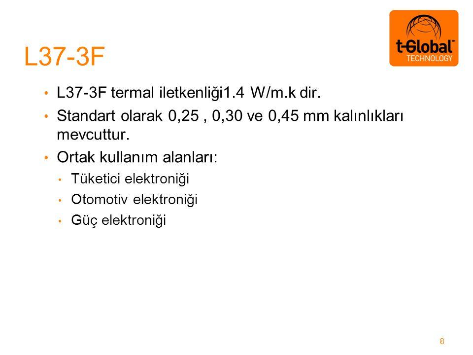 88 L37-3F termal iletkenliği1.4 W/m.k dir.