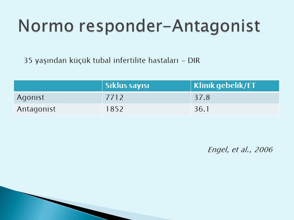 Siklus sayısıKlinik gebelik/ET Agonist771237.8 Antagonist185236.1 Engel, et al., 2006 35 yaşından küçük tubal infertilite hastaları - DIR
