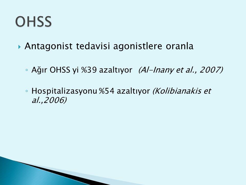  Antagonist tedavisi agonistlere oranla ◦ Ağır OHSS yi %39 azaltıyor(Al-Inany et al., 2007) ◦ Hospitalizasyonu %54 azaltıyor (Kolibianakis et al.,200