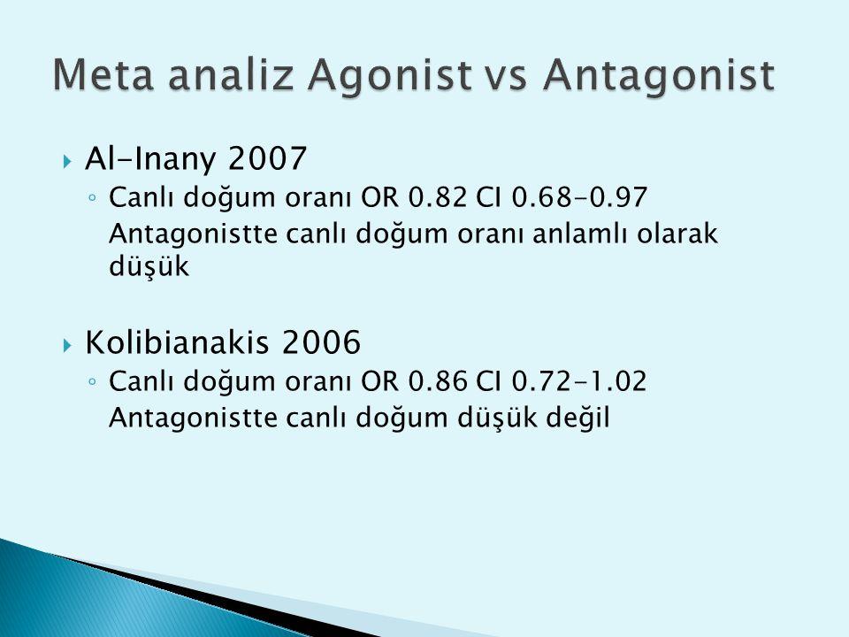  Al-Inany 2007 ◦ Canlı doğum oranı OR 0.82 CI 0.68-0.97 Antagonistte canlı doğum oranı anlamlı olarak düşük  Kolibianakis 2006 ◦ Canlı doğum oranı O