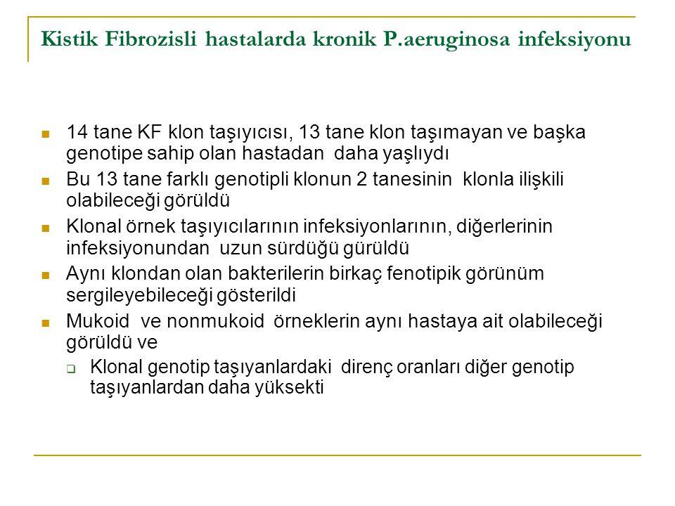 Kistik Fibrozisli hastalarda kronik P.aeruginosa infeksiyonu 14 tane KF klon taşıyıcısı, 13 tane klon taşımayan ve başka genotipe sahip olan hastadan
