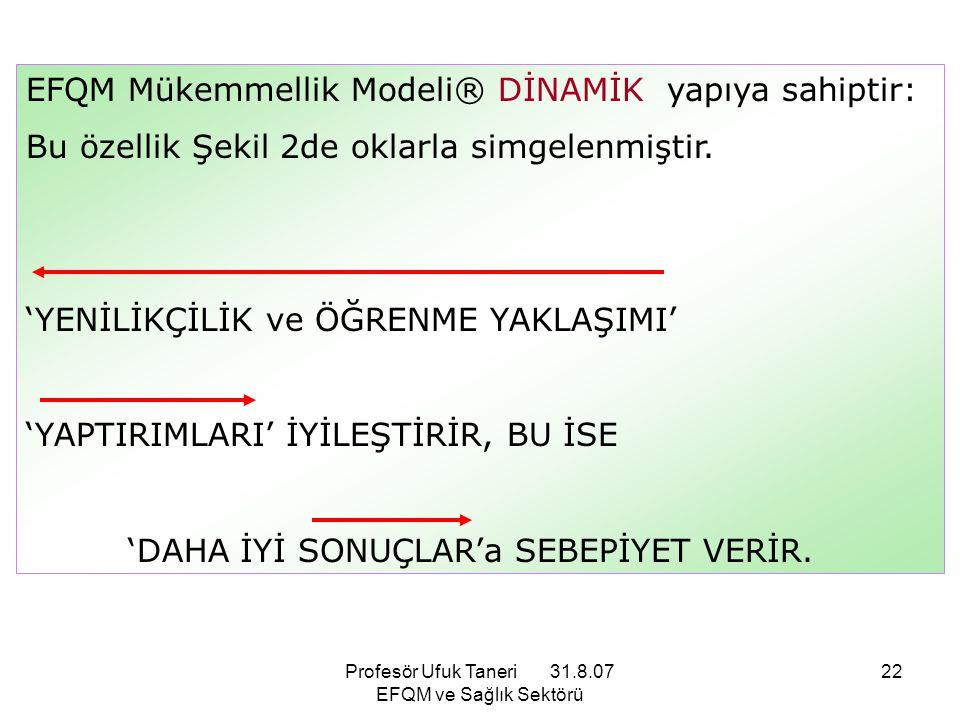 Profesör Ufuk Taneri 31.8.07 EFQM ve Sağlık Sektörü 22 EFQM Mükemmellik Modeli® DİNAMİK yapıya sahiptir: Bu özellik Şekil 2de oklarla simgelenmiştir.