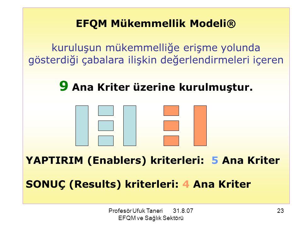 Profesör Ufuk Taneri 31.8.07 EFQM ve Sağlık Sektörü 23 EFQM Mükemmellik Modeli® kuruluşun mükemmelliğe erişme yolunda gösterdiği çabalara ilişkin değe