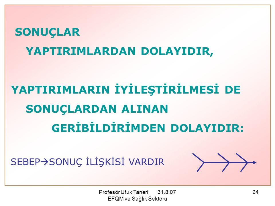 Profesör Ufuk Taneri 31.8.07 EFQM ve Sağlık Sektörü 24 SONUÇLAR YAPTIRIMLARDAN DOLAYIDIR, YAPTIRIMLARIN İYİLEŞTİRİLMESİ DE SONUÇLARDAN ALINAN GERİBİLD