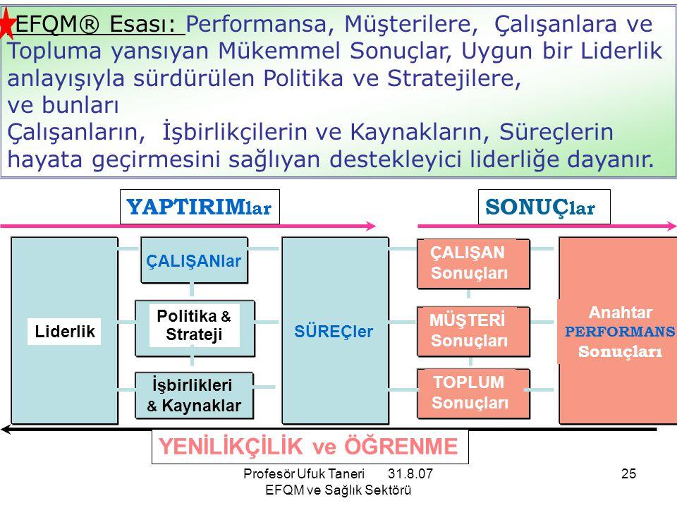 Profesör Ufuk Taneri 31.8.07 EFQM ve Sağlık Sektörü 25 TOPLUM Sonuçları SÜREÇler Politika & Strateji ÇALIŞANlar Liderlik Anahtar PERFORMANS Sonuçları