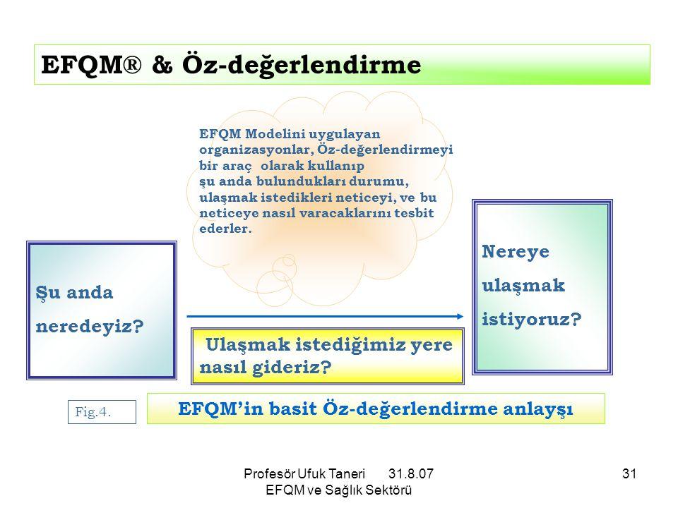Profesör Ufuk Taneri 31.8.07 EFQM ve Sağlık Sektörü 31 Şu anda neredeyiz? Ulaşmak istediğimiz yere nasıl gideriz? Nereye ulaşmak istiyoruz? Fig.4. EFQ
