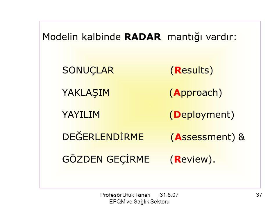Profesör Ufuk Taneri 31.8.07 EFQM ve Sağlık Sektörü 37 Modelin kalbinde RADAR mantığı vardır: SONUÇLAR (Results) YAKLAŞIM (Approach) YAYILIM (Deployme