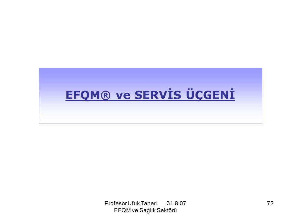 Profesör Ufuk Taneri 31.8.07 EFQM ve Sağlık Sektörü 72 EFQM® ve SERVİS ÜÇGENİ
