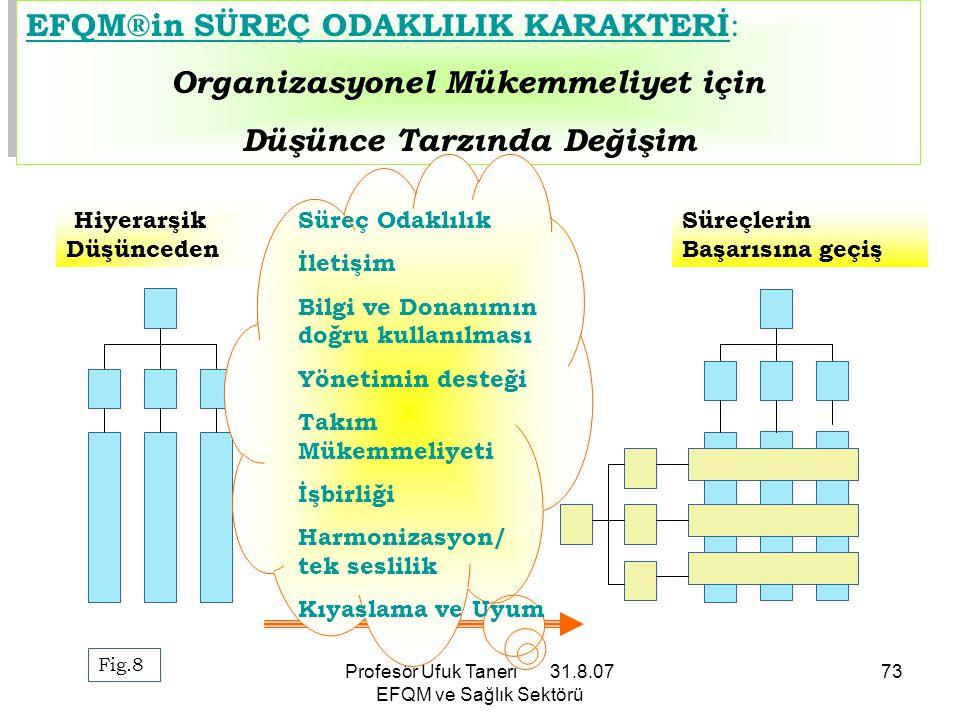 Profesör Ufuk Taneri 31.8.07 EFQM ve Sağlık Sektörü 73 EFQM®in SÜREÇ ODAKLILIK KARAKTERİ : Organizasyonel Mükemmeliyet için Düşünce Tarzında Değişim E