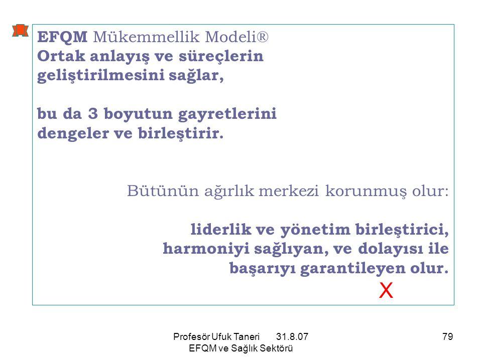 Profesör Ufuk Taneri 31.8.07 EFQM ve Sağlık Sektörü 79 EFQM Mükemmellik Modeli® Ortak anlayış ve süreçlerin geliştirilmesini sağlar, bu da 3 boyutun g
