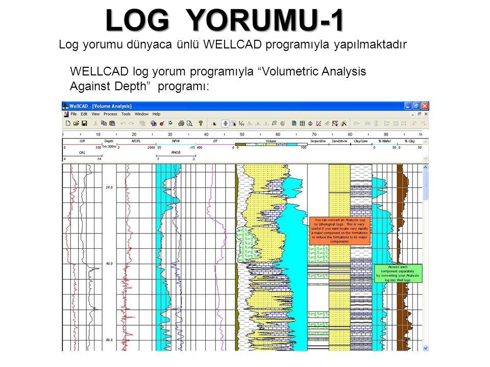 WELLCAD log yorum programıyla Volumetric Analysis Against Depth programı: LOG YORUMU-1 Log yorumu dünyaca ünlü WELLCAD programıyla yapılmaktadır