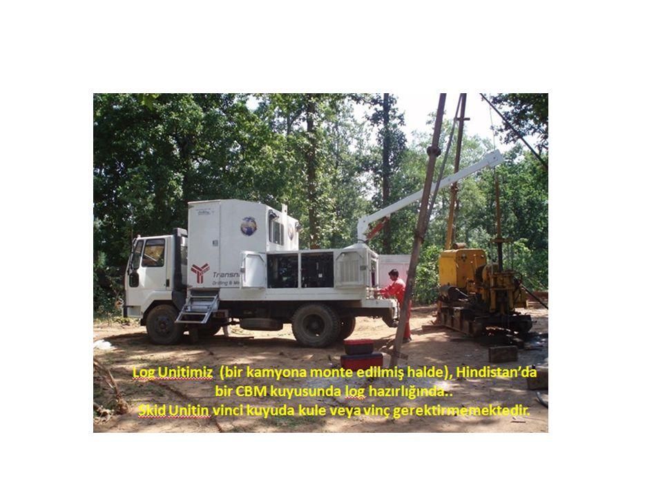 LOG UNITI SC6500H Self-Contained log uniti mevcut kamyonlara monte edilebilir.