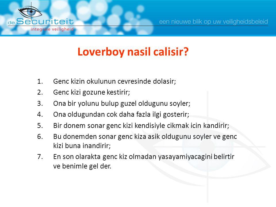 Loverboy nasil calisir.