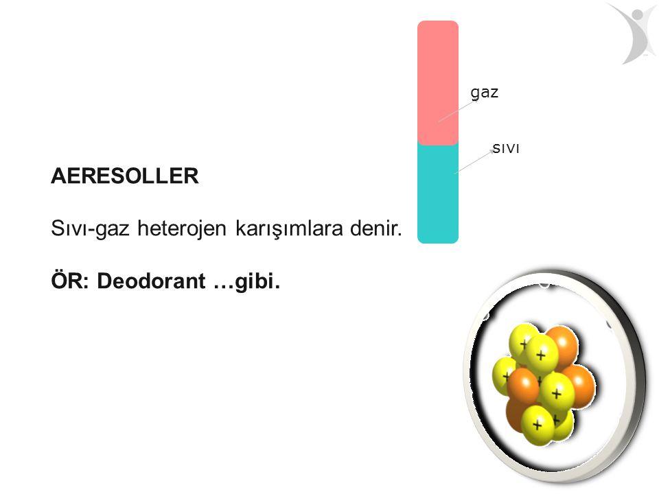 AERESOLLER Sıvı-gaz heterojen karışımlara denir. ÖR: Deodorant …gibi. gaz sıvı