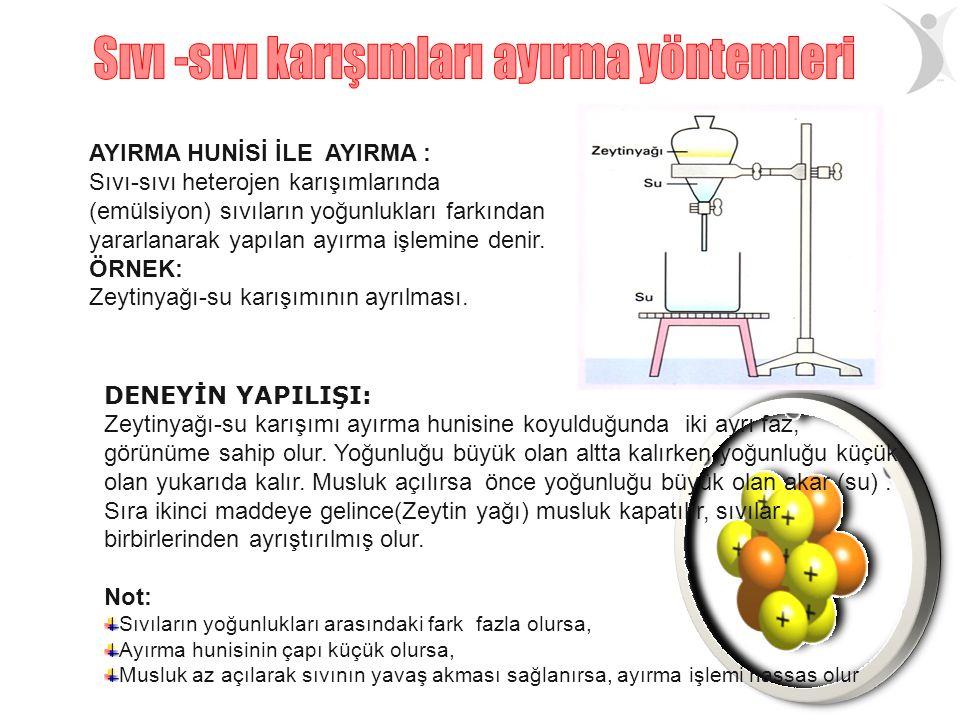 AYIRMA HUNİSİ İLE AYIRMA : Sıvı-sıvı heterojen karışımlarında (emülsiyon) sıvıların yoğunlukları farkından yararlanarak yapılan ayırma işlemine denir.