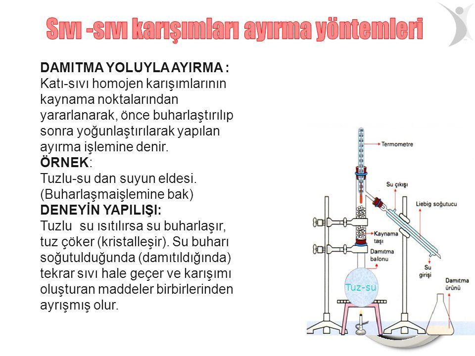DAMITMA YOLUYLA AYIRMA : Katı-sıvı homojen karışımlarının kaynama noktalarından yararlanarak, önce buharlaştırılıp sonra yoğunlaştırılarak yapılan ayı