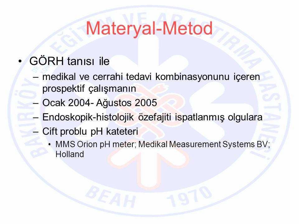 GÖRH tanısı ile –medikal ve cerrahi tedavi kombinasyonunu içeren prospektif çalışmanın –Ocak 2004- Ağustos 2005 –Endoskopik-histolojik özefajiti ispatlanmış olgulara –Cift problu pH kateteri MMS Orion pH meter; Medikal Measurement Systems BV; Holland Materyal-Metod