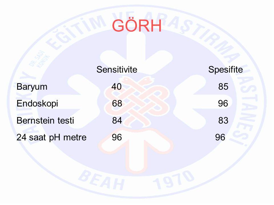 Sensitivite Spesifite Baryum 40 85 Endoskopi 68 96 Bernstein testi 84 83 24 saat pH metre 96 96 GÖRH