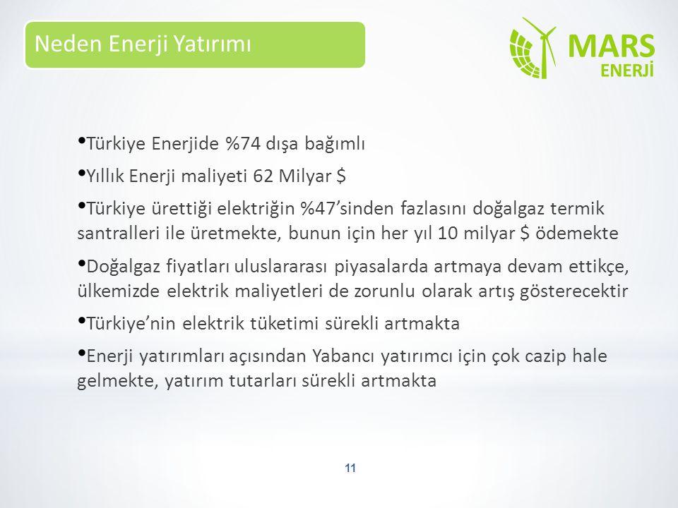 Neden Enerji Yatırımı 11 Türkiye Enerjide %74 dışa bağımlı Yıllık Enerji maliyeti 62 Milyar $ Türkiye ürettiği elektriğin %47'sinden fazlasını doğalga