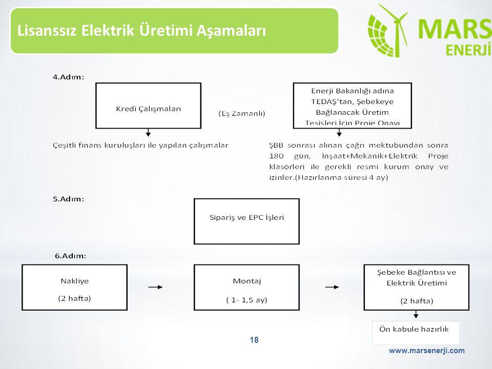 Lisanssız Elektrik Üretimi Aşamaları www.marsenerji.com 18