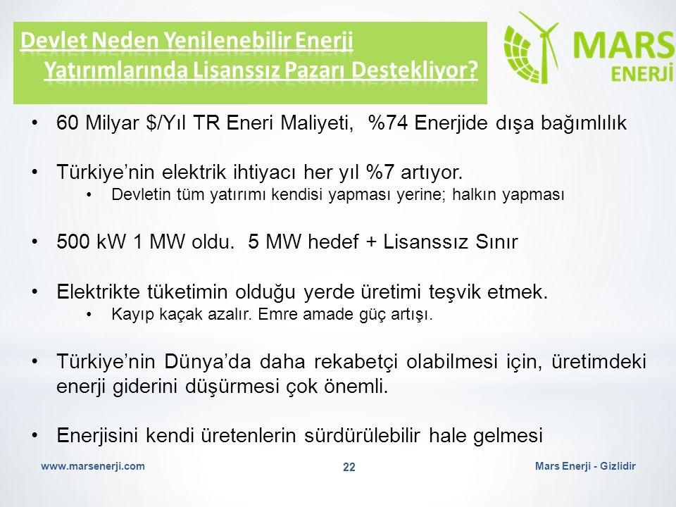 Mars Enerji - Gizlidirwww.marsenerji.com 22 60 Milyar $/Yıl TR Eneri Maliyeti, %74 Enerjide dışa bağımlılık Türkiye'nin elektrik ihtiyacı her yıl %7 a