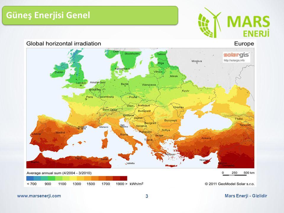 Güneş Enerjisi Genel Mars Enerji - Gizlidirwww.marsenerji.com 3