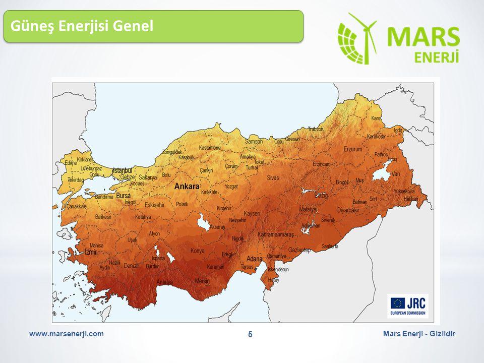 Güneş Enerjisi Genel Mars Enerji - Gizlidirwww.marsenerji.com 5
